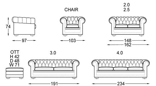 Moran Furniture Locus Habitat